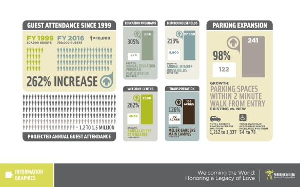 Welcoming the World Honoring a Legacy of Love Infographic.jpg